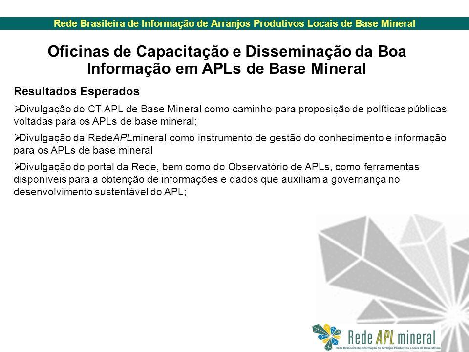 Rede Brasileira de Informação de Arranjos Produtivos Locais de Base Mineral Oficinas de Capacitação e Disseminação da Boa Informação em APLs de Base Mineral Resultados Esperados Divulgação do CT APL de Base Mineral como caminho para proposição de políticas públicas voltadas para os APLs de base mineral; Divulgação da RedeAPLmineral como instrumento de gestão do conhecimento e informação para os APLs de base mineral Divulgação do portal da Rede, bem como do Observatório de APLs, como ferramentas disponíveis para a obtenção de informações e dados que auxiliam a governança no desenvolvimento sustentável do APL;