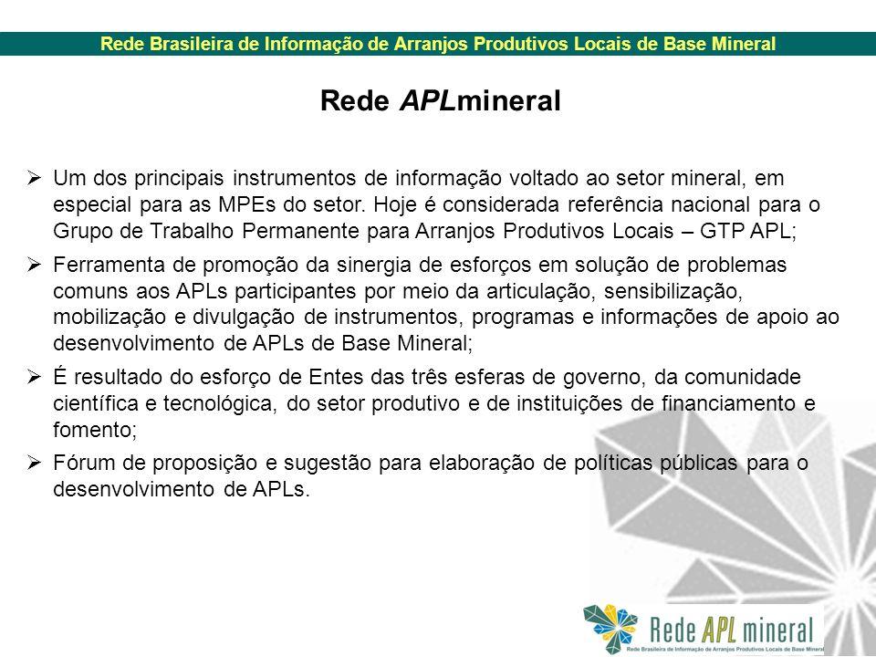 Rede Brasileira de Informação de Arranjos Produtivos Locais de Base Mineral P Rede APLmineral Um dos principais instrumentos de informação voltado ao setor mineral, em especial para as MPEs do setor.
