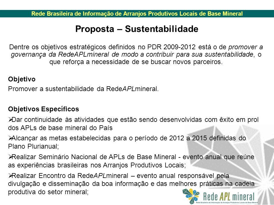 Rede Brasileira de Informação de Arranjos Produtivos Locais de Base Mineral Proposta – Sustentabilidade Dentre os objetivos estratégicos definidos no PDR 2009-2012 está o de promover a governança da RedeAPLmineral de modo a contribuir para sua sustentabilidade, o que reforça a necessidade de se buscar novos parceiros.