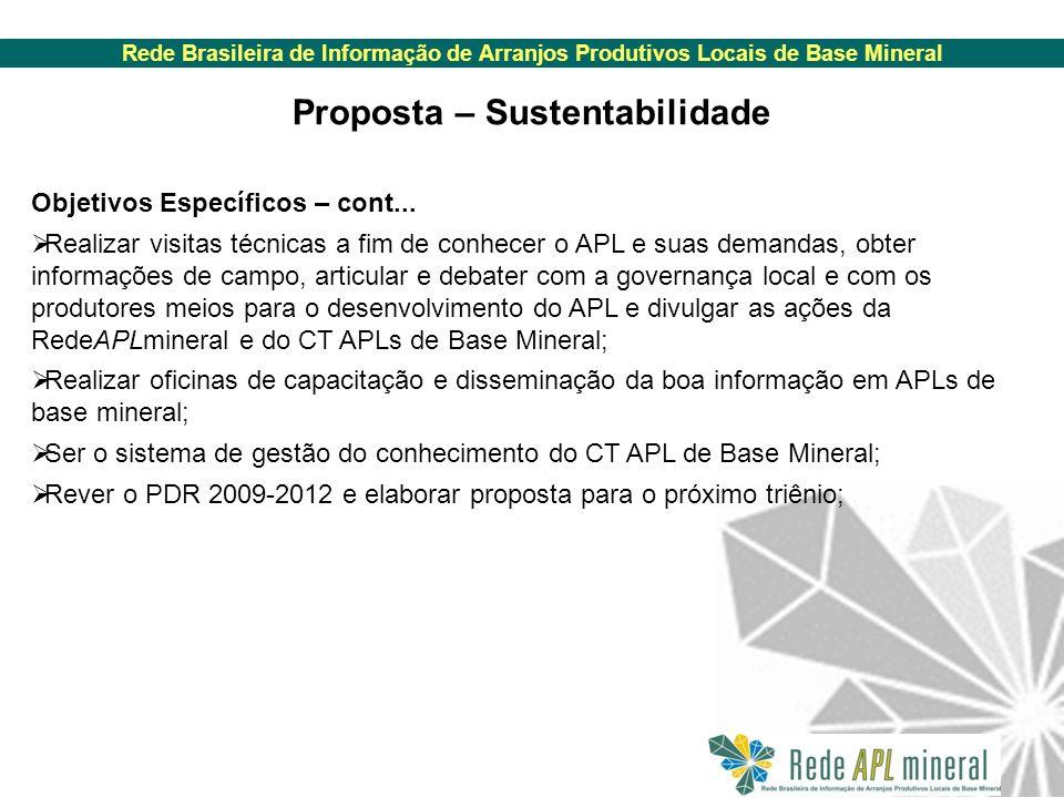 Rede Brasileira de Informação de Arranjos Produtivos Locais de Base Mineral Objetivos Específicos – cont...