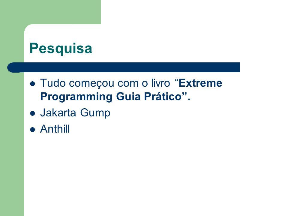 Pesquisa Tudo começou com o livro Extreme Programming Guia Prático. Jakarta Gump Anthill
