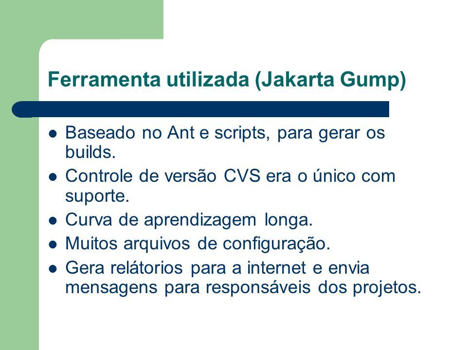 Ferramenta utilizada (Jakarta Gump) Baseado no Ant e scripts, para gerar os builds.