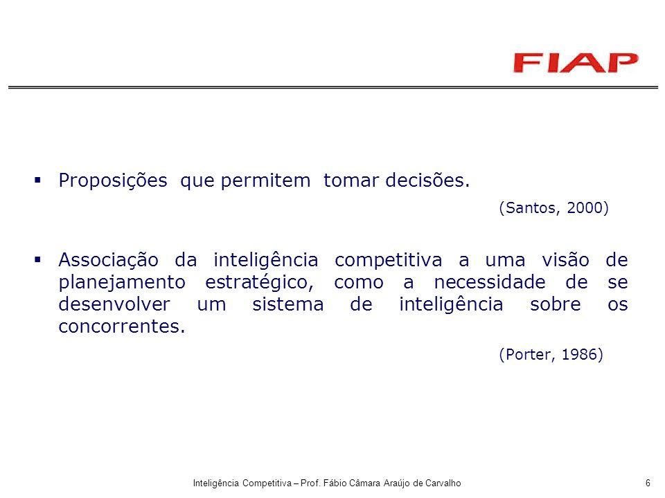 Inteligência Competitiva – Prof. Fábio Câmara Araújo de Carvalho6 Proposições que permitem tomar decisões. (Santos, 2000) Associação da inteligência c