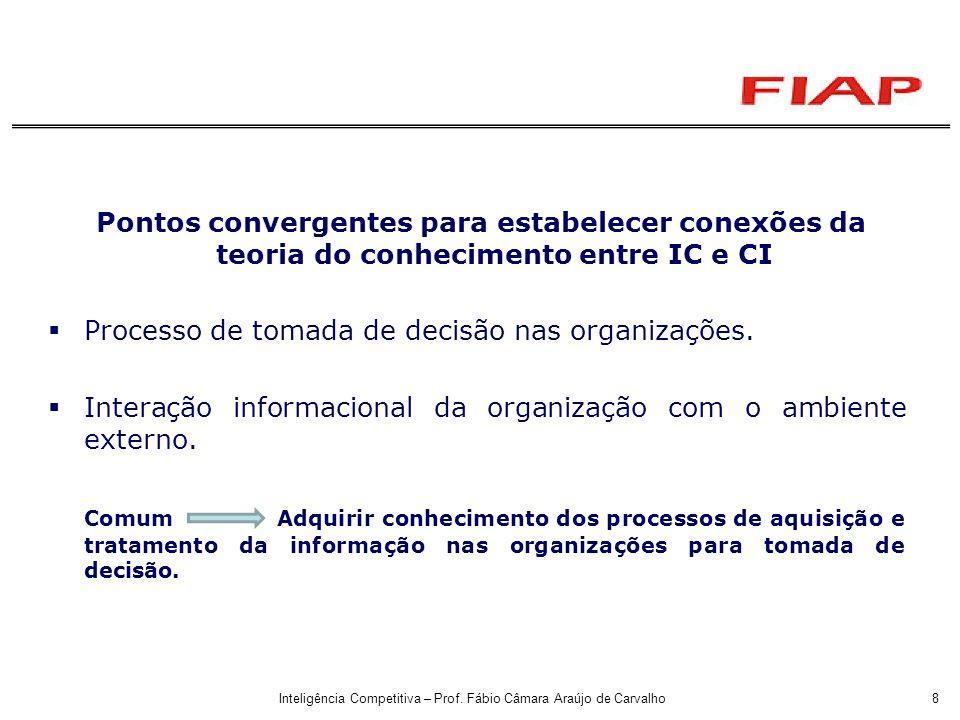 Inteligência Competitiva – Prof. Fábio Câmara Araújo de Carvalho8 Pontos convergentes para estabelecer conexões da teoria do conhecimento entre IC e C