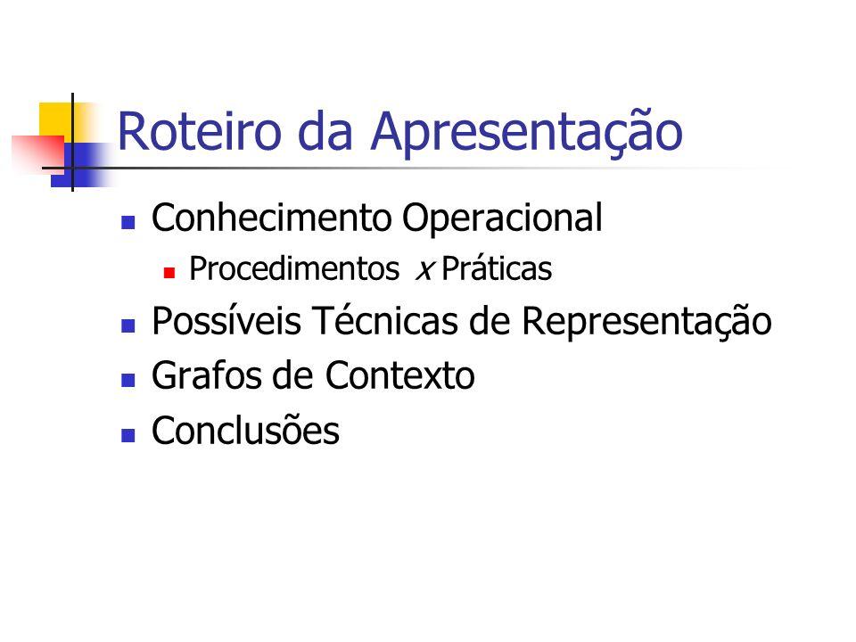 Roteiro da Apresentação Conhecimento Operacional Procedimentos x Práticas Possíveis Técnicas de Representação Grafos de Contexto Conclusões