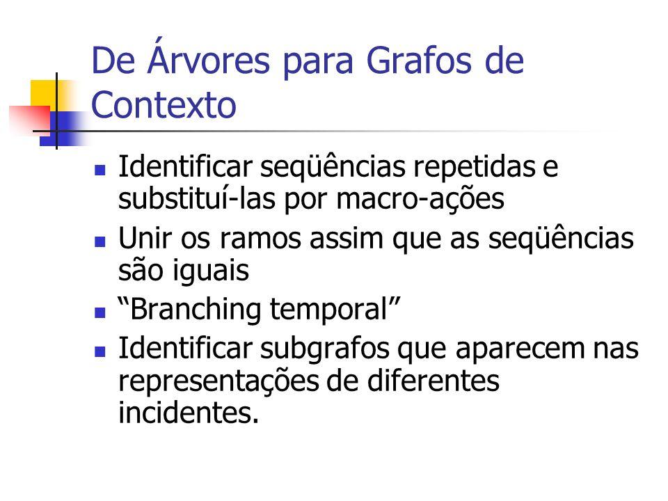 De Árvores para Grafos de Contexto Identificar seqüências repetidas e substituí-las por macro-ações Unir os ramos assim que as seqüências são iguais Branching temporal Identificar subgrafos que aparecem nas representações de diferentes incidentes.