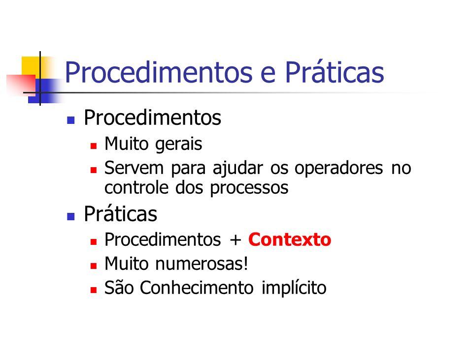 Procedimentos e Práticas Procedimentos Muito gerais Servem para ajudar os operadores no controle dos processos Práticas Procedimentos + Contexto Muito numerosas.