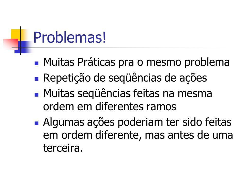 Problemas.