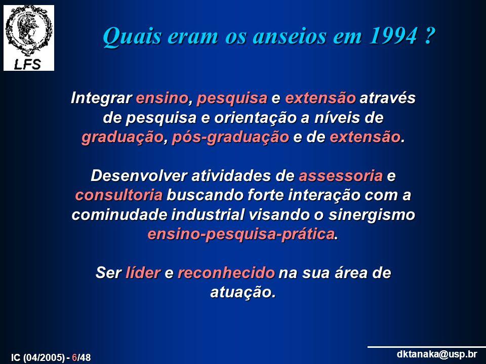 dktanaka@usp.br IC (04/2005) - 7/48 E a sua missão explicitada em 1997 … Tornar-se núcleo de excelência na área de sua competência.
