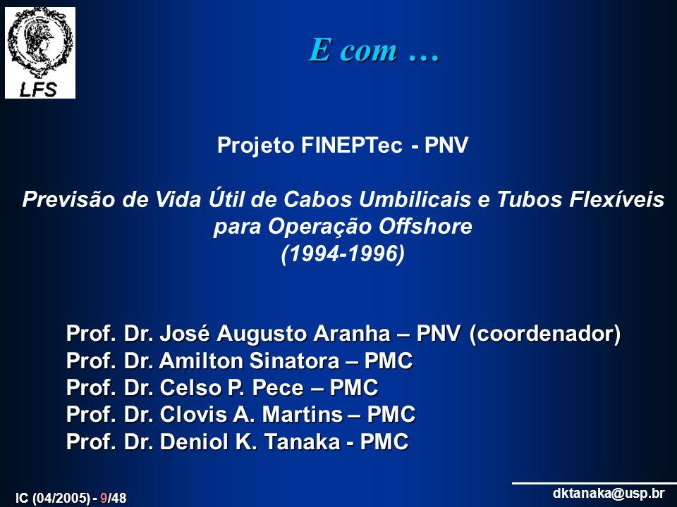 dktanaka@usp.br IC (04/2005) - 30/48...e também CONTEMPORÂNEOS...