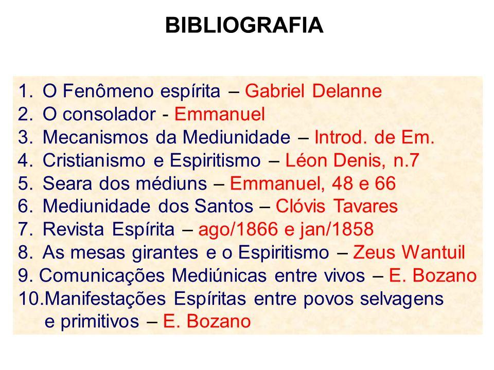 BIBLIOGRAFIA 1.O Fenômeno espírita – Gabriel Delanne 2.O consolador - Emmanuel 3.Mecanismos da Mediunidade – Introd. de Em. 4.Cristianismo e Espiritis
