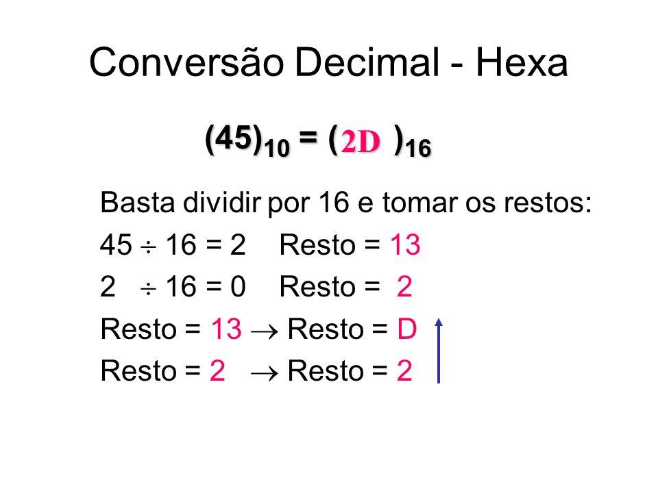 Conversão Decimal - Hexa (45) 10 = ( ) 16 Basta dividir por 16 e tomar os restos: 45 16 = 2 Resto = 13 2 16 = 0 Resto = 2 Resto = 13 Resto = D Resto = 2 2D