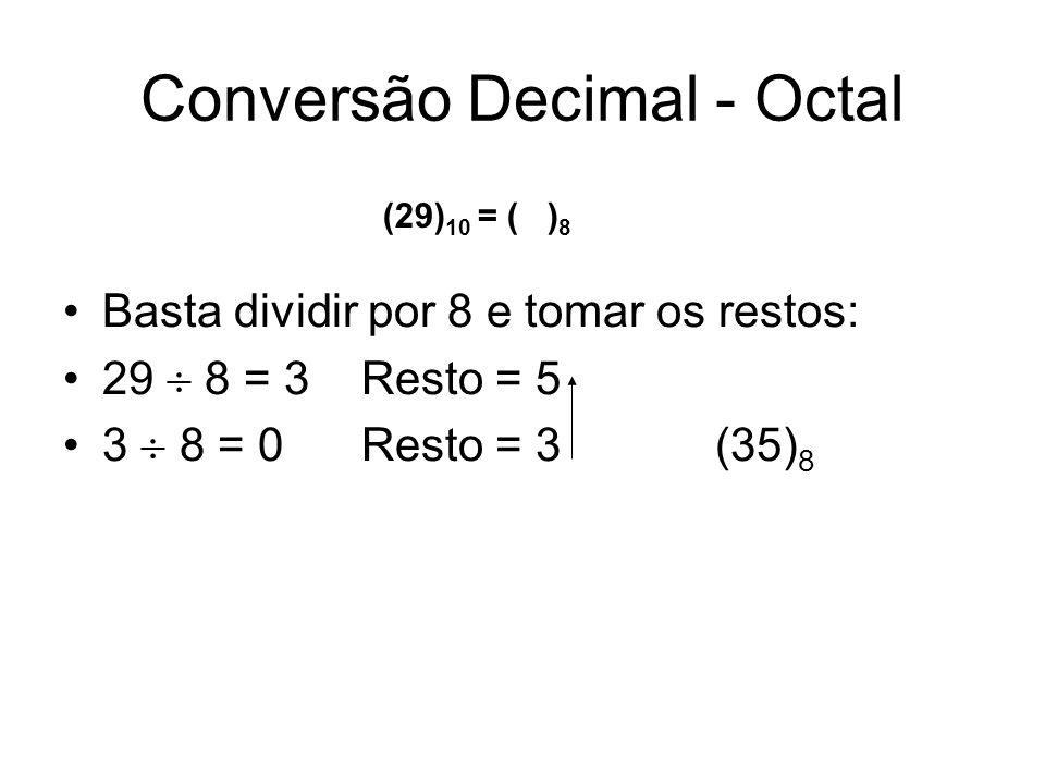 Conversão Decimal - Octal Basta dividir por 8 e tomar os restos: 29 8 = 3 Resto = 5 3 8 = 0 Resto = 3 (35) 8 (29) 10 = ( ) 8