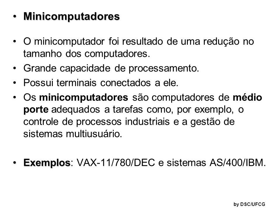 MinicomputadoresMinicomputadores O minicomputador foi resultado de uma redução no tamanho dos computadores. Grande capacidade de processamento. Possui