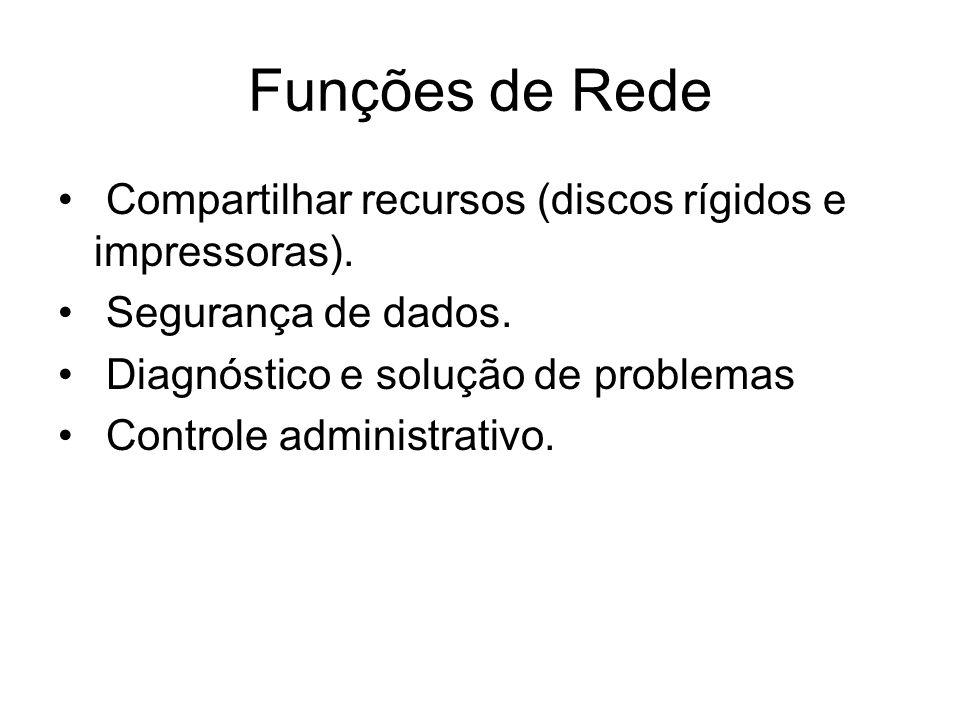 Funções de Rede Compartilhar recursos (discos rígidos e impressoras). Segurança de dados. Diagnóstico e solução de problemas Controle administrativo.
