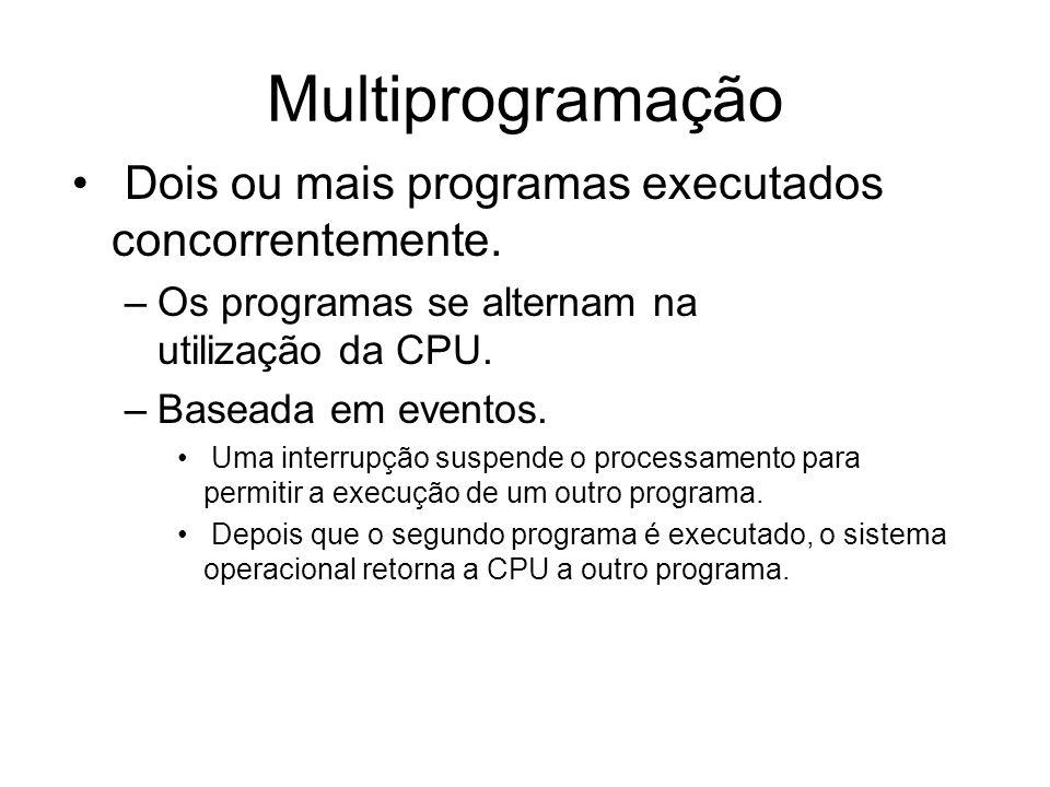 Multiprogramação Dois ou mais programas executados concorrentemente. –Os programas se alternam na utilização da CPU. –Baseada em eventos. Uma interrup