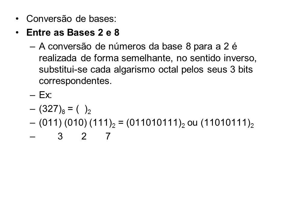 Conversão de bases: Entre as Bases 2 e 8 –A conversão de números da base 8 para a 2 é realizada de forma semelhante, no sentido inverso, substitui-se