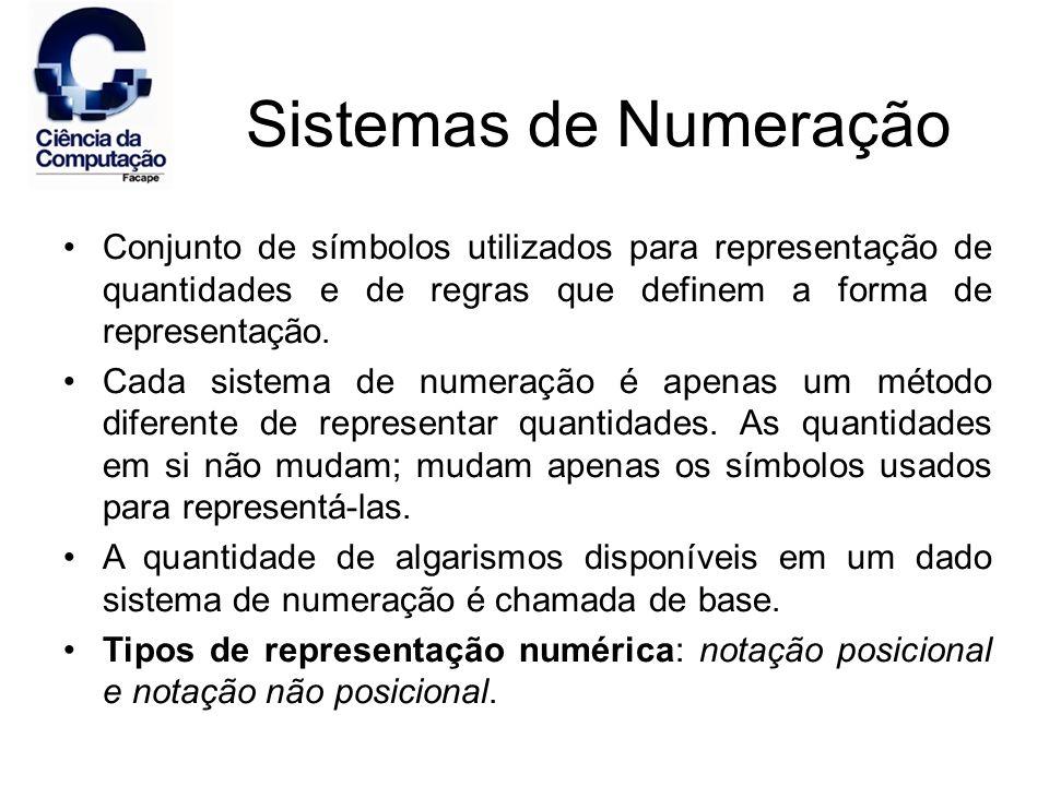 Sistemas de Numeração Conjunto de símbolos utilizados para representação de quantidades e de regras que definem a forma de representação. Cada sistema