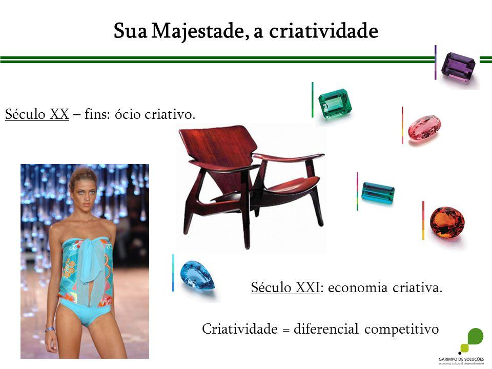 Sua Majestade, a criatividade Século XX – fins: ócio criativo. Século XXI: economia criativa. Criatividade = diferencial competitivo.