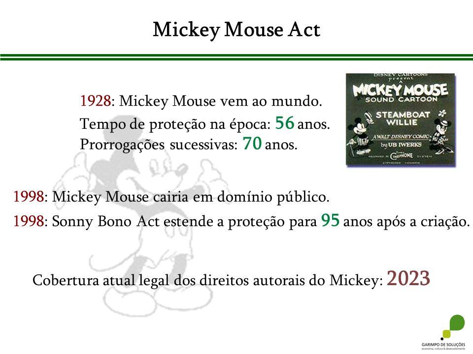 Mickey Mouse Act 1928: Mickey Mouse vem ao mundo. Tempo de proteção na época: 56 anos. Prorrogações sucessivas: 70 anos. 1998: Mickey Mouse cairia em