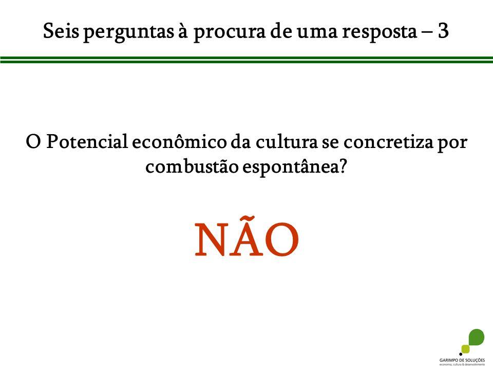 Seis perguntas à procura de uma resposta – 3 O Potencial econômico da cultura se concretiza por combustão espontânea? NÃO