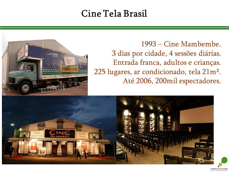 1993 – Cine Mambembe. 3 dias por cidade, 4 sessões diárias. Entrada franca, adultos e crianças. 225 lugares, ar condicionado, tela 21m². Até 2006, 200