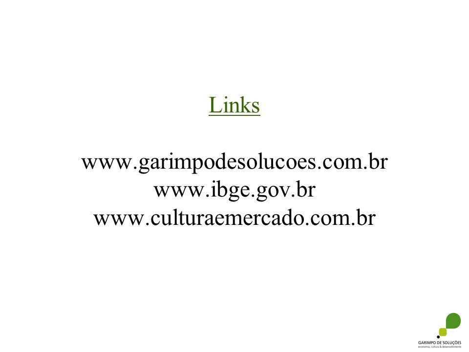 Links www.garimpodesolucoes.com.br www.ibge.gov.br www.culturaemercado.com.br