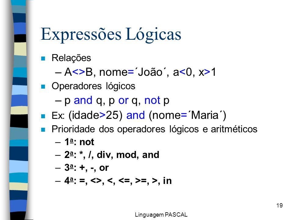 Linguagem PASCAL 19 Expressões Lógicas n Relações –A<>B, nome=´João´, a 1 n Operadores lógicos –p and q, p or q, not p n Ex: (idade>25) and (nome=´Mar