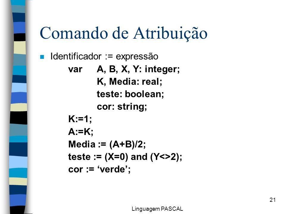 Linguagem PASCAL 21 Comando de Atribuição n Identificador := expressão var A, B, X, Y: integer; K, Media: real; teste: boolean; cor: string; K:=1; A:=