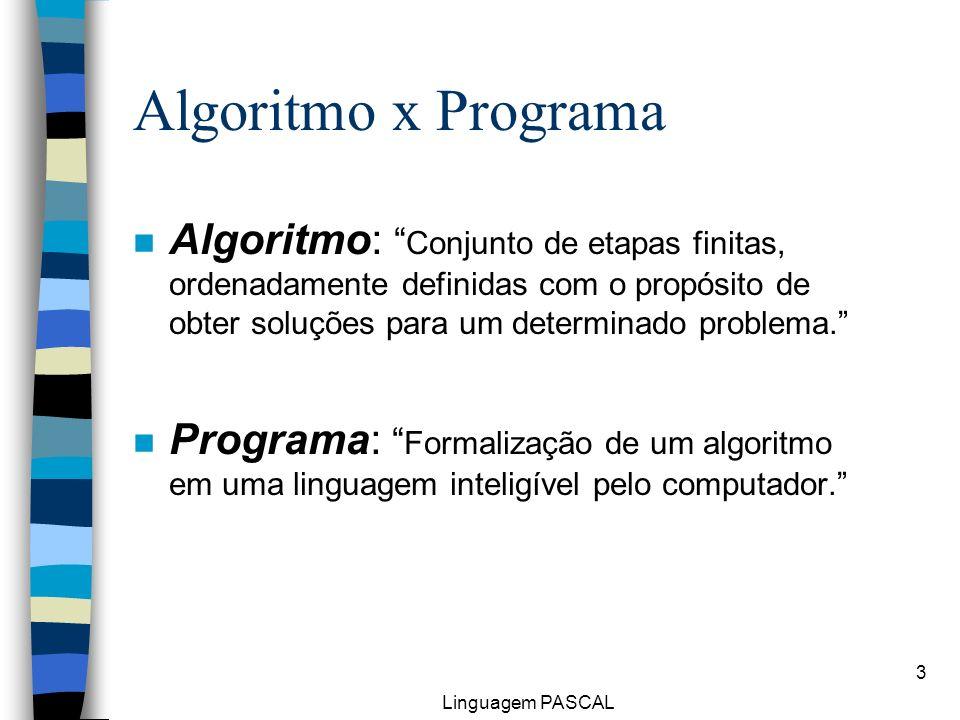 Linguagem PASCAL 3 Algoritmo x Programa n Algoritmo: Conjunto de etapas finitas, ordenadamente definidas com o propósito de obter soluções para um det