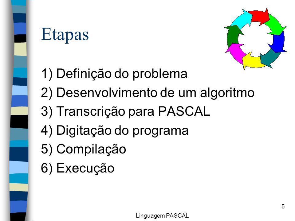 Linguagem PASCAL 5 Etapas 1) Definição do problema 2) Desenvolvimento de um algoritmo 3) Transcrição para PASCAL 4) Digitação do programa 5) Compilaçã