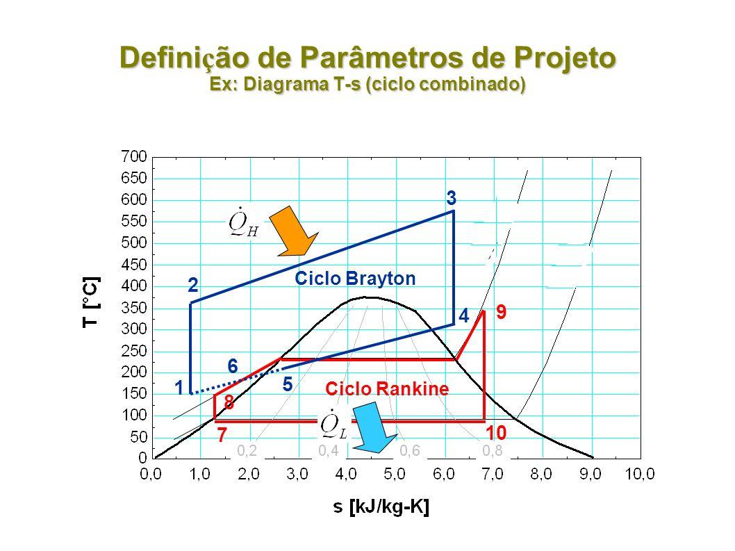 Defini ç ão de Parâmetros de Projeto Ex: Diagrama T-s (ciclo combinado) 2 3 1 5 4 9 10 8 7 Ciclo Brayton Ciclo Rankine 6