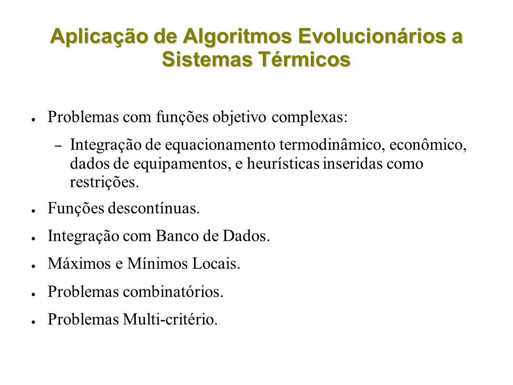 Aplicação de Algoritmos Evolucionários a Sistemas Térmicos Problemas com funções objetivo complexas: – Integração de equacionamento termodinâmico, eco