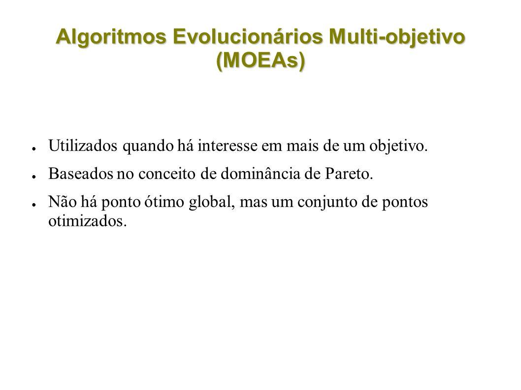 Algoritmos Evolucionários Multi-objetivo (MOEAs) Utilizados quando há interesse em mais de um objetivo. Baseados no conceito de dominância de Pareto.