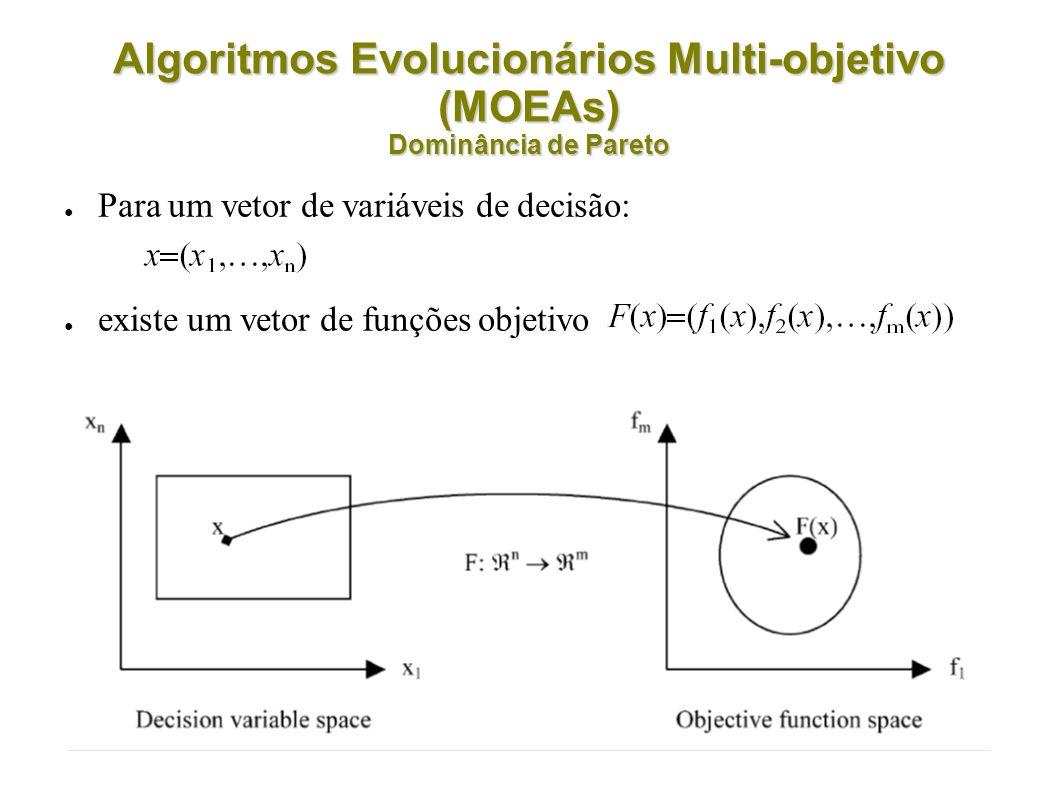 Para um vetor de variáveis de decisão: existe um vetor de funções objetivo Algoritmos Evolucionários Multi-objetivo (MOEAs) Dominância de Pareto