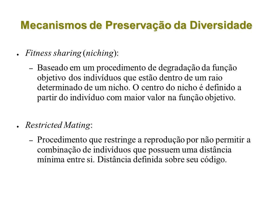 Mecanismos de Preservação da Diversidade Fitness sharing (niching): – Baseado em um procedimento de degradação da função objetivo dos indivíduos que e