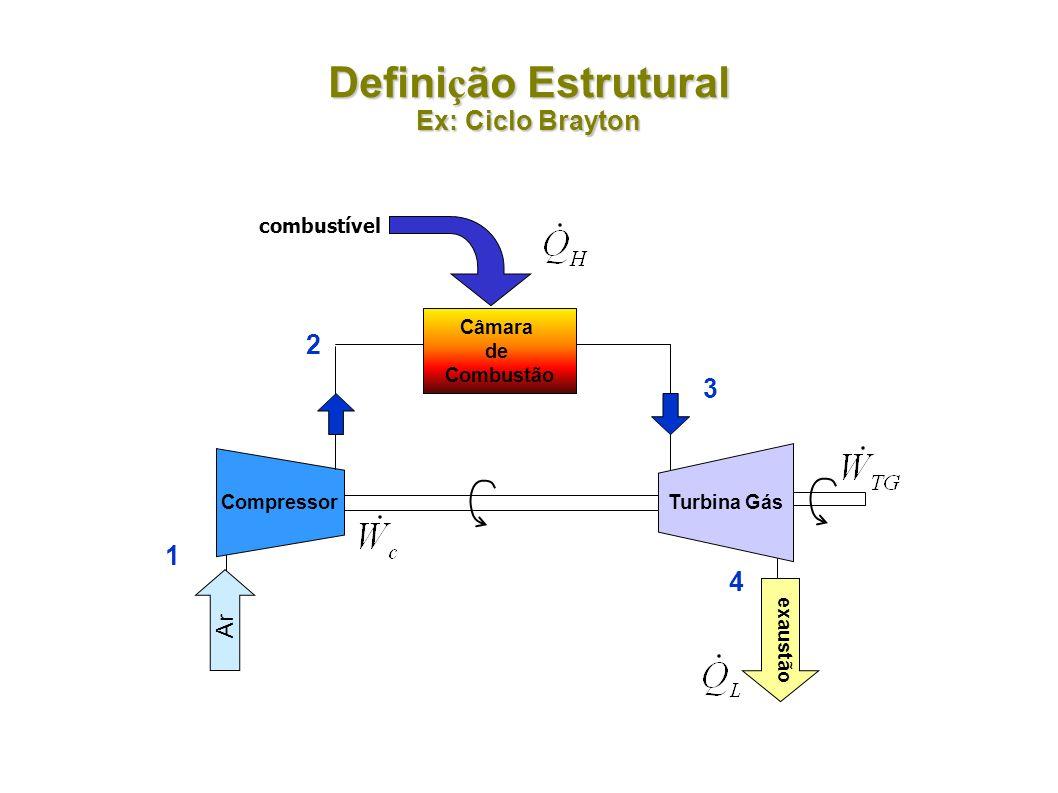 Defini ç ão Estrutural Ex: Ciclo Combinado Condensador QLQL Bomba 9 10 7 8 C Ar QHQH 1 2 combustível 3 4 Caldeira de Recuperação Calor recuperado 5 TV TG 6