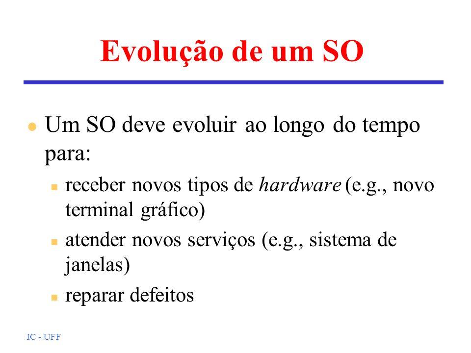 IC - UFF Evolução de um SO l Um SO deve evoluir ao longo do tempo para: n receber novos tipos de hardware (e.g., novo terminal gráfico) n atender novo