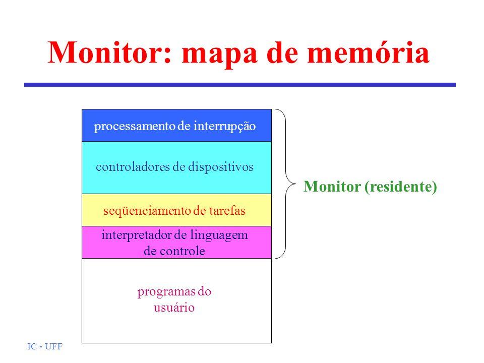 IC - UFF Monitor: mapa de memória processamento de interrupção controladores de dispositivos seqüenciamento de tarefas interpretador de linguagem de c