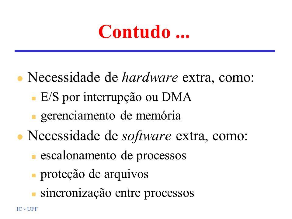 IC - UFF Contudo... l Necessidade de hardware extra, como: n E/S por interrupção ou DMA n gerenciamento de memória l Necessidade de software extra, co