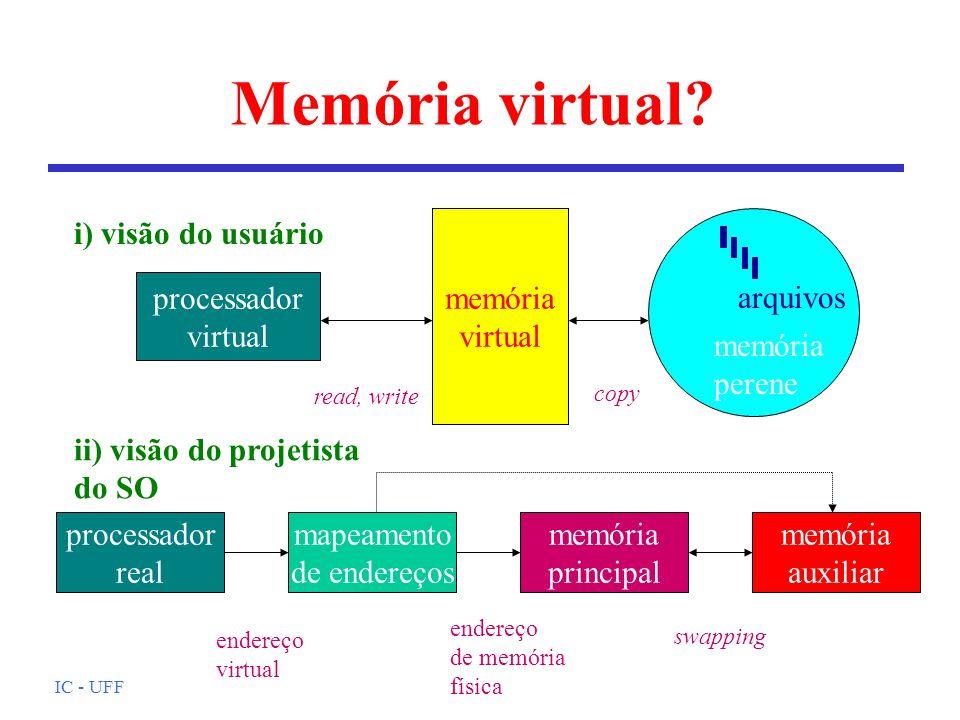 IC - UFF Memória virtual? processador virtual memória virtual arquivos memória perene read, write copy i) visão do usuário endereço de memória física