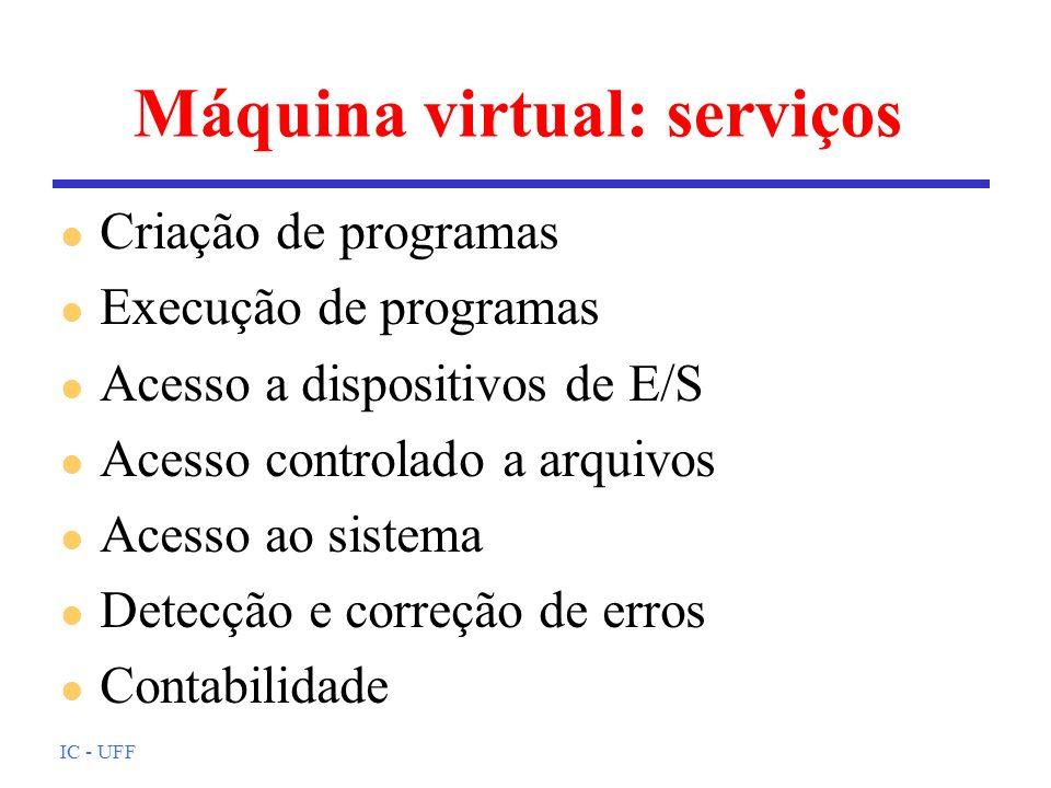 IC - UFF Máquina virtual: serviços l Criação de programas l Execução de programas l Acesso a dispositivos de E/S l Acesso controlado a arquivos l Aces