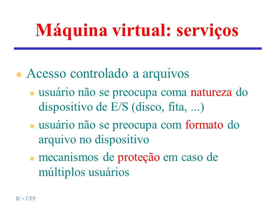 IC - UFF Máquina virtual: serviços l Acesso controlado a arquivos n usuário não se preocupa coma natureza do dispositivo de E/S (disco, fita,...) n us