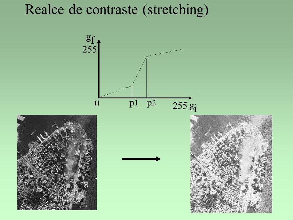 Realce de contraste (stretching) gigi gfgf 0 255 p1p1 p2p2