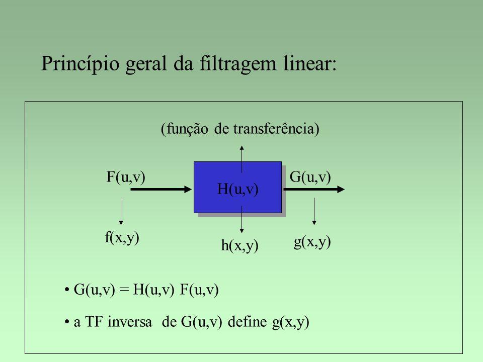 Princípio geral da filtragem linear: F(u,v)G(u,v) H(u,v) f(x,y) g(x,y) h(x,y) G(u,v) = H(u,v) F(u,v) (função de transferência) a TF inversa de G(u,v)