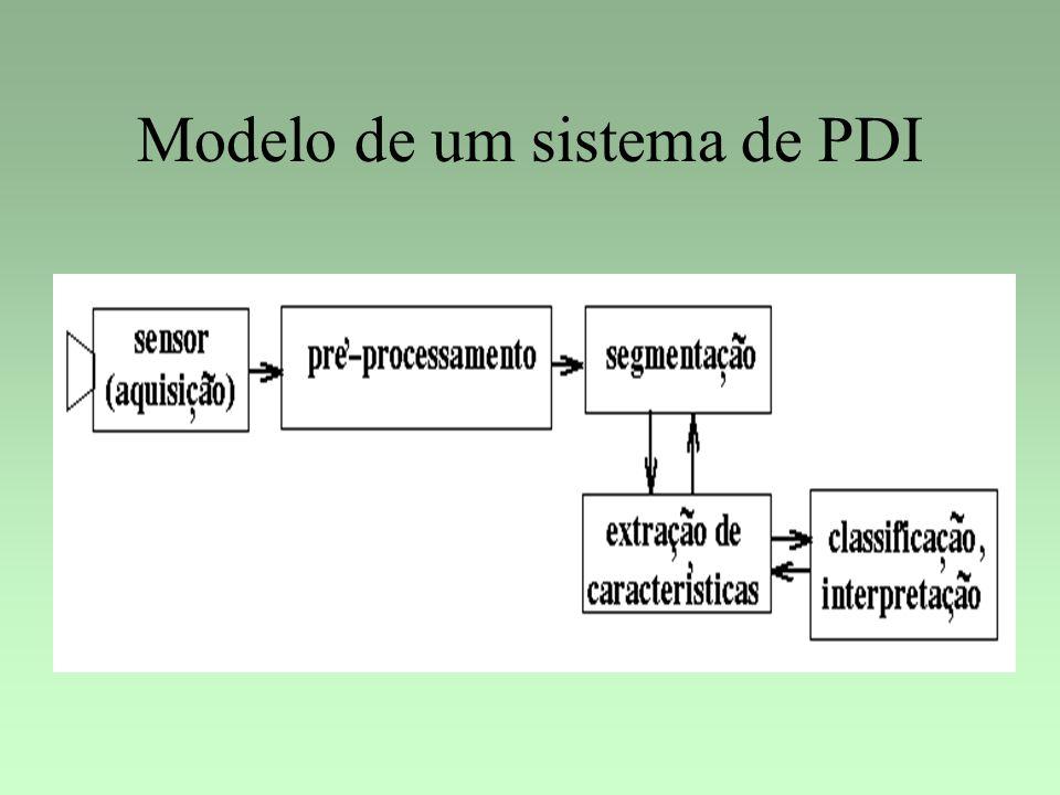 Operações morfólogicas básicas sobre conjuntos e funções: Erosão e dilatação –Dilatação: união de todos os pontos da imagem X, tal que o elemento estruturante B x intercepta X imagem = X = X c BxBx imagem dilatada