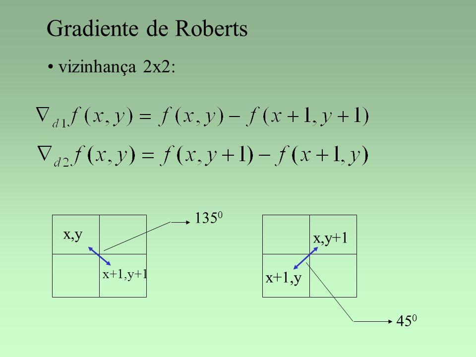 Gradiente de Roberts x,y x+1,y+1 x,y+1 x+1,y 135 0 45 0 vizinhança 2x2:
