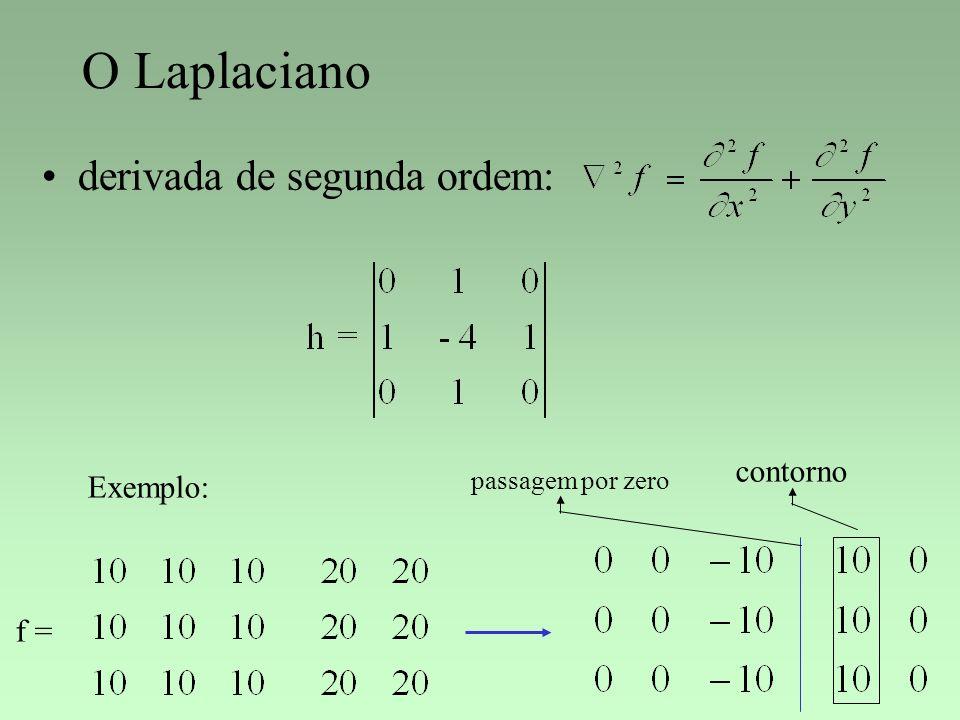 O Laplaciano derivada de segunda ordem: Exemplo: f = contorno passagem por zero