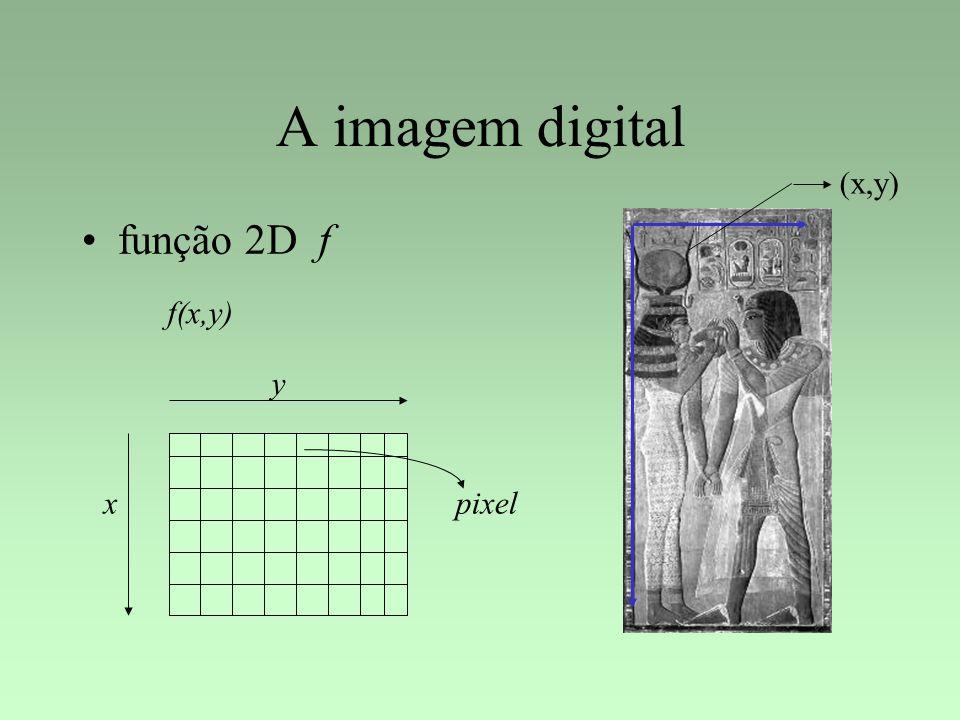 Exemplo de dilatação: imagem original BxBx imagem dilatada