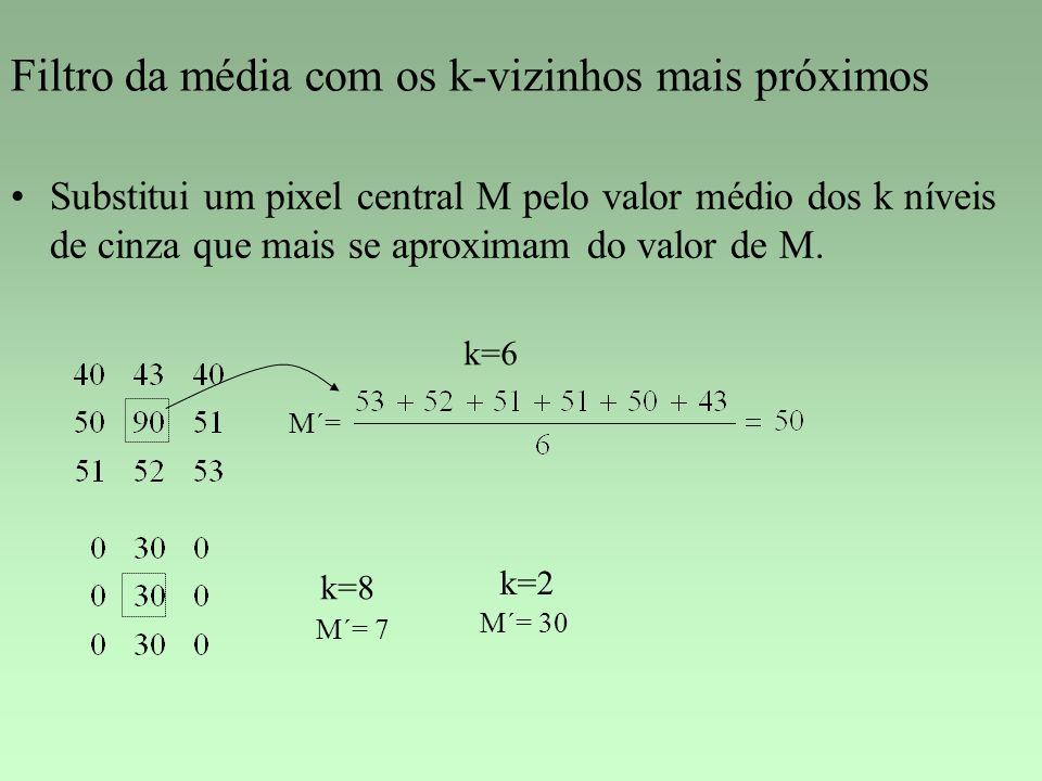 Filtro da média com os k-vizinhos mais próximos Substitui um pixel central M pelo valor médio dos k níveis de cinza que mais se aproximam do valor de
